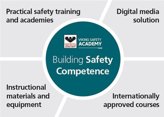 VIKING Safety Academy mix of e-learning and onshore training