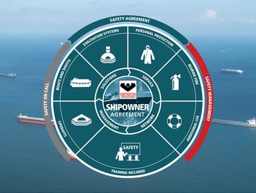 VIKING Shipowner Agreement